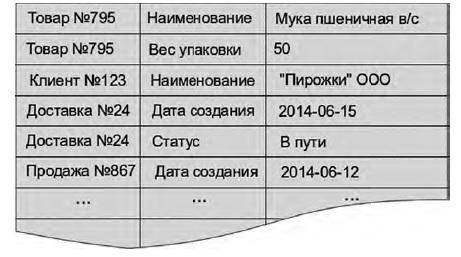04_EAV_table.jpg