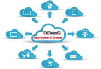 DBaaS deployment Issues with Oracle