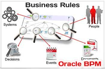 Business Rules in Oracle BPM
