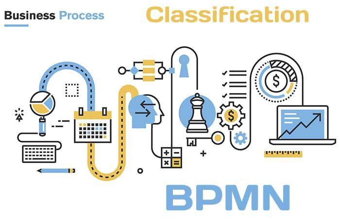 Business process classification with using BPMN