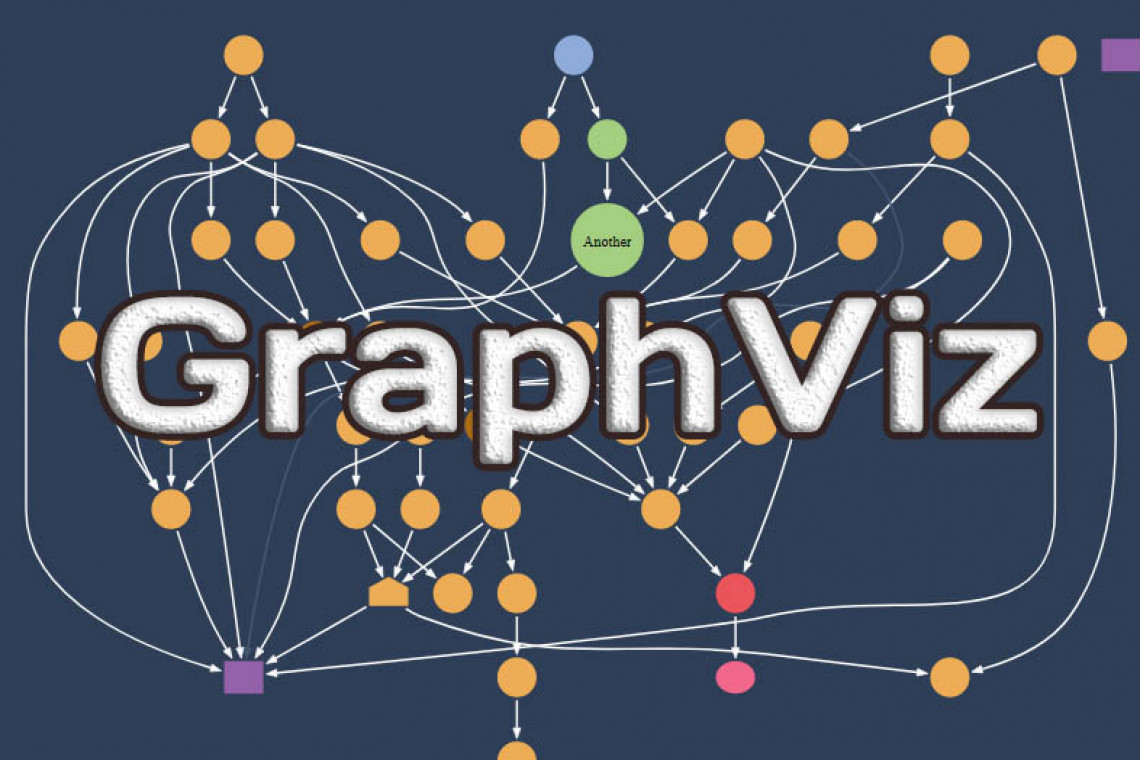 GraphViz: Definition and Short Description
