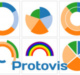 Protovis: Definition and Short Description