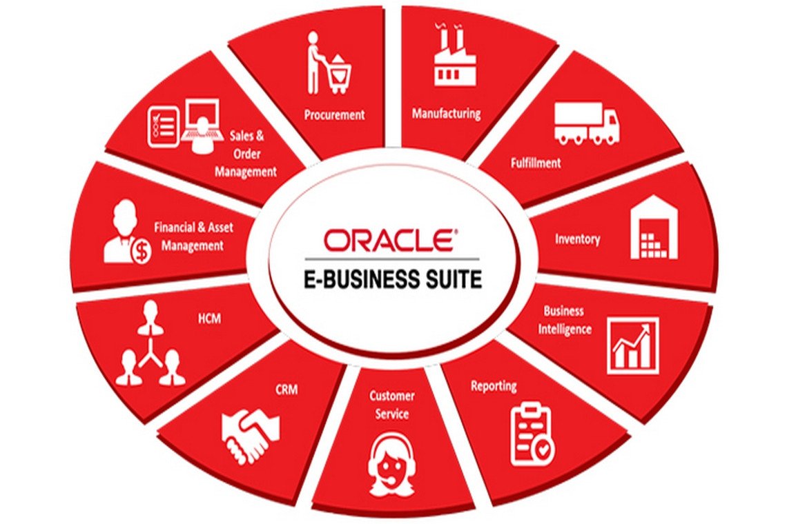 Introduction to Oracle E-Business Suite