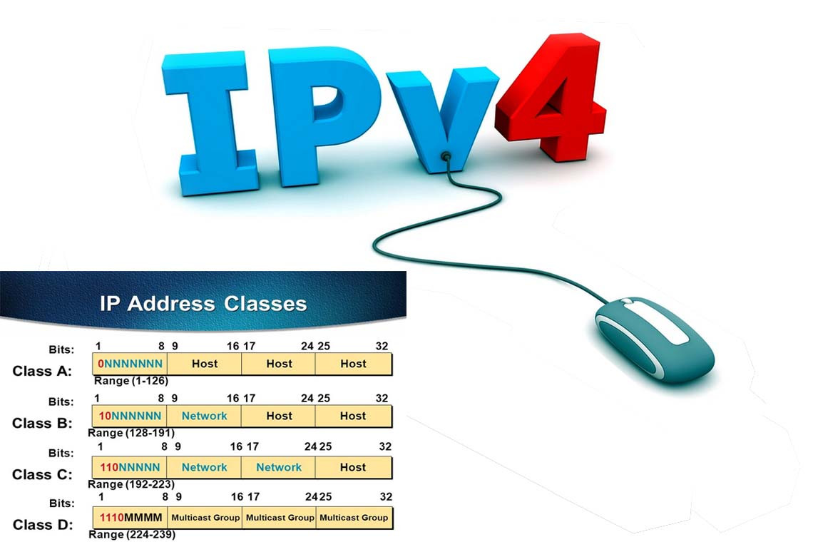 Classes of IPv4 Addresses