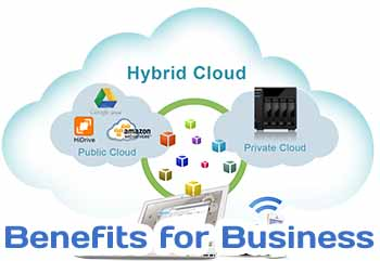 Hybrid Cloud implementing benefits