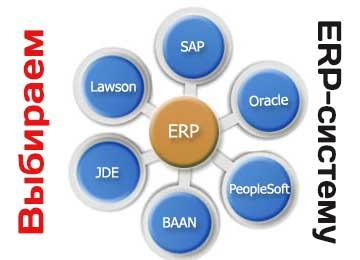 Проблема выбора ERP-СИСТЕМЫ