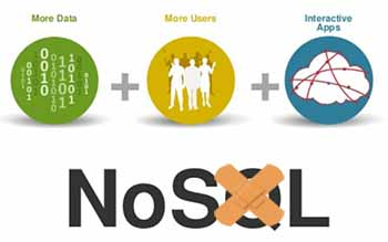 NoSQL system introduce