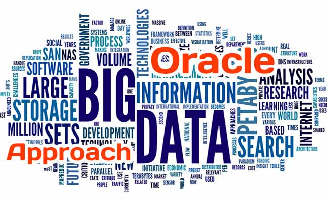 Oracle's Approach to Big Data solutions