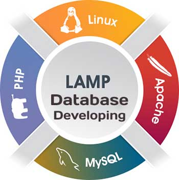 Tools for  MysQL database development with php