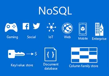 NoSQL databases Case study