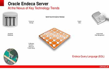 Oracle Endeca Server overview