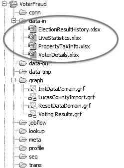 Importing data sources
