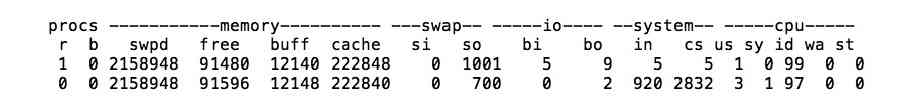 Linux vmstat screen capture