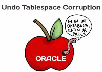Recovering from Undo Tablespace Corruption in Oracle
