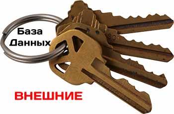 Внешние ключи и связи в базе данных