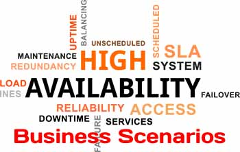 Business Scenarios for High Availability