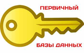 Первичные и прочие ключи в базе данных