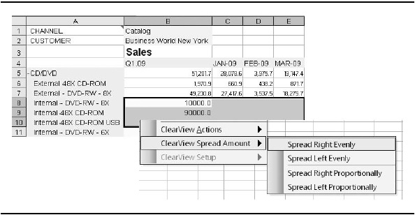 ClearView Spread Amount feature
