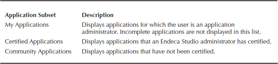 Endeca Information Discovery Studio Application Subsets