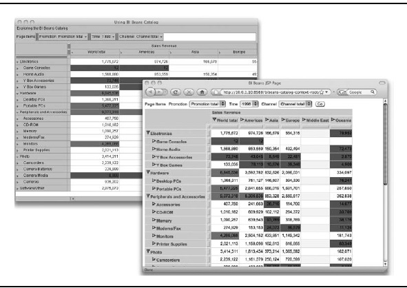 Java crosstab with formatting and toolbar (left) and the same crosstab in HTML (right)