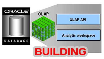 Building an Oracle OLAP Analytic Workspace