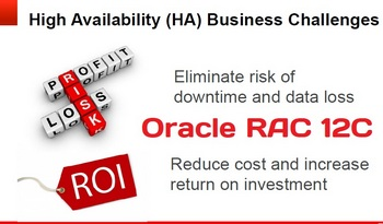 Best Practices of Oracle Database with Real Application Clusters 12c High Availability
