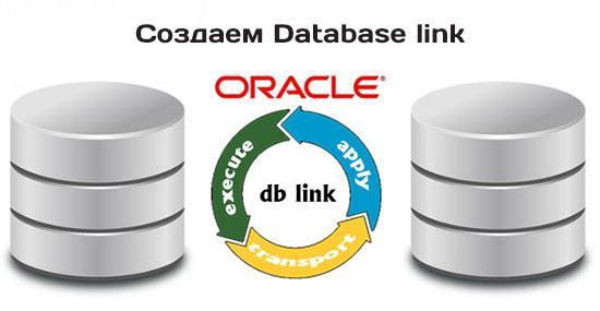 Create database link - создаем PUBLIC и PRIVATE связи в базе данных Oracle