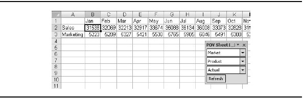 Sales and marketing values by month in a grid
