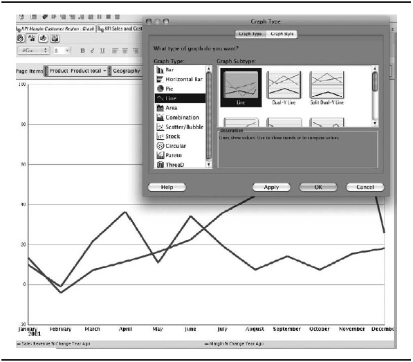 The Graph Type panel allows users to change the graph type.