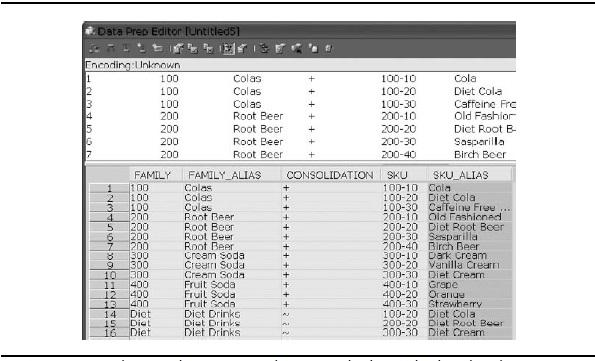 relational source using the Open SQL Data Sources dialog box