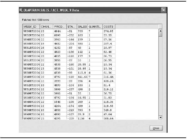 Demonstraton of building Oracle OLAP Analytic Workspace